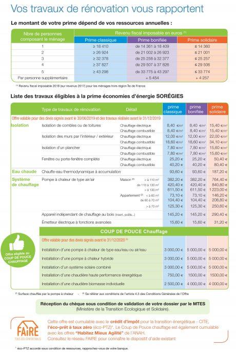 CertificatEconomieEnergies-02